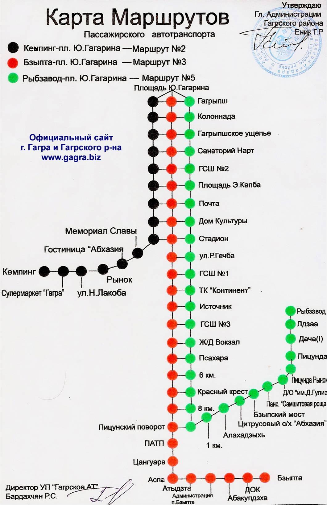 Маршруты муниципального транспорта Гагры