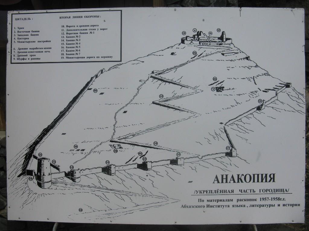 Схема оборонительных линий Анакопийской крепости