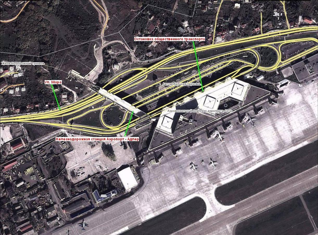Схема привокзальной площади аэропорта Сочи